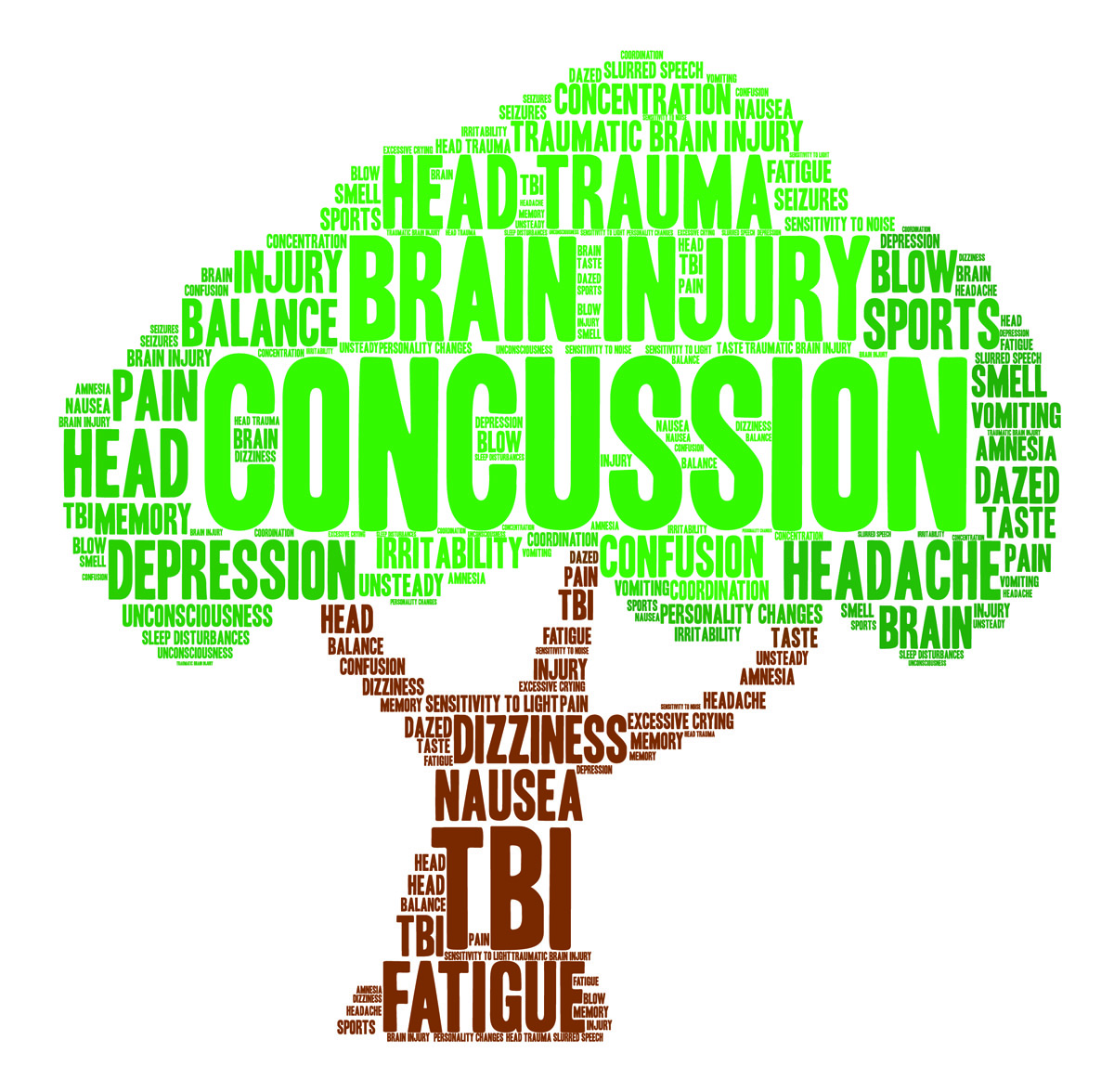 TBI: TRAUMATIC BRAIN INJURY